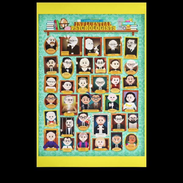 CrashCourse Psychology Poster Posters 21